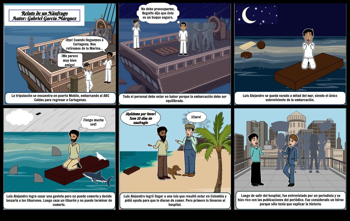 El relato de un Náufrago