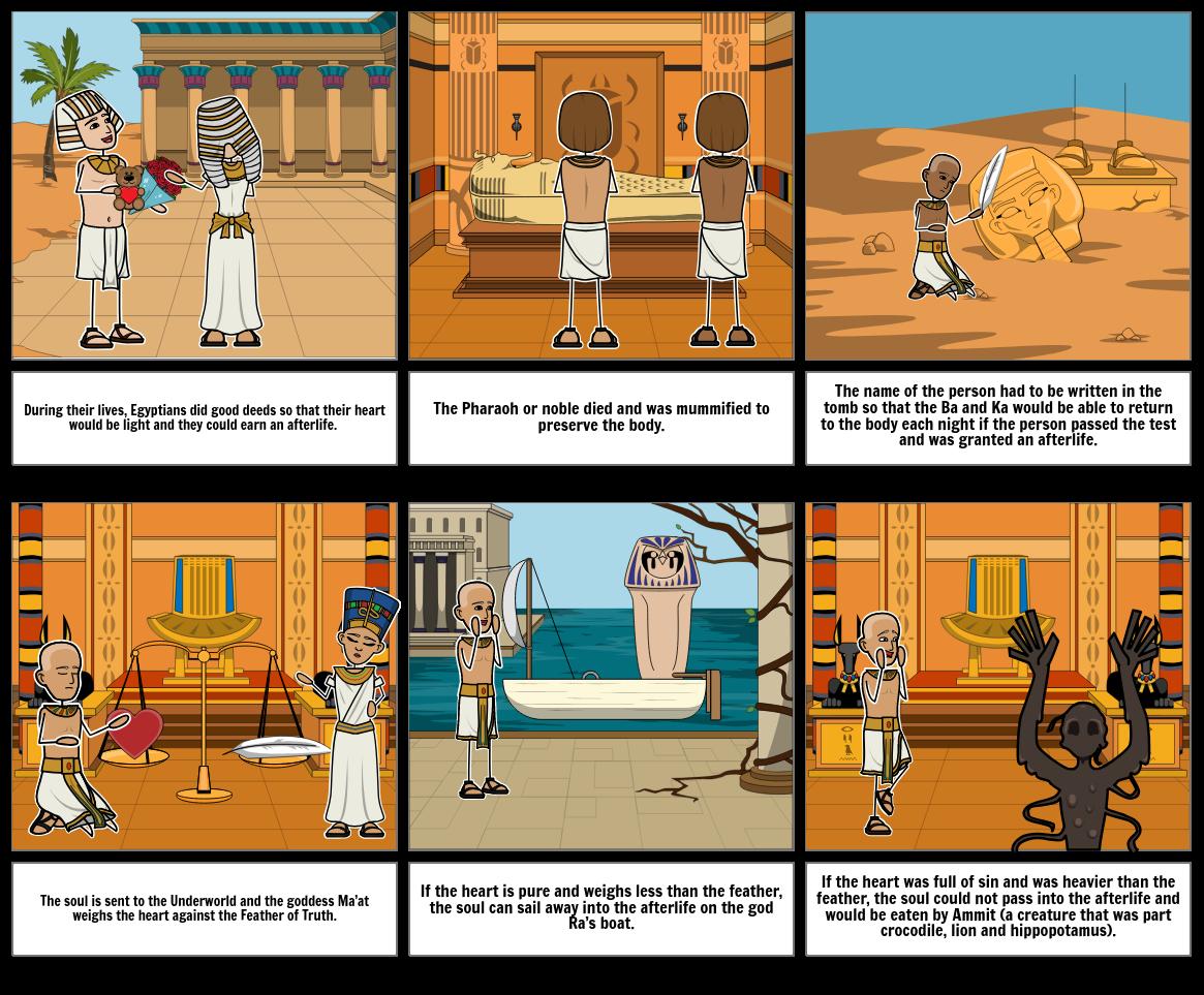 Egyptian Storyboard